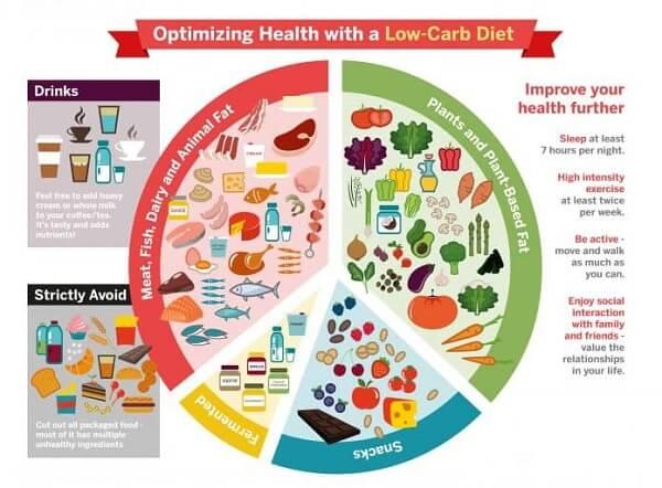 thực đơn giảm cân 1 tuần cho tuổi dậy thì, thực đơn giảm cân tuổi dậy thì, thực đơn giảm cân cho tuổi dậy thì, thực đơn ăn kiêng cho tuổi dậy thì, giảm cân cấp tốc tuổi dậy thì, cách giảm cân hiệu quả ở tuổi dậy thì tại nhà