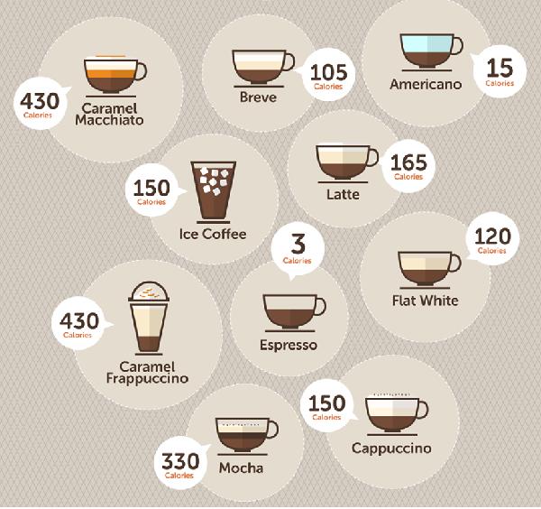 Cà phê đen có giảm cân không